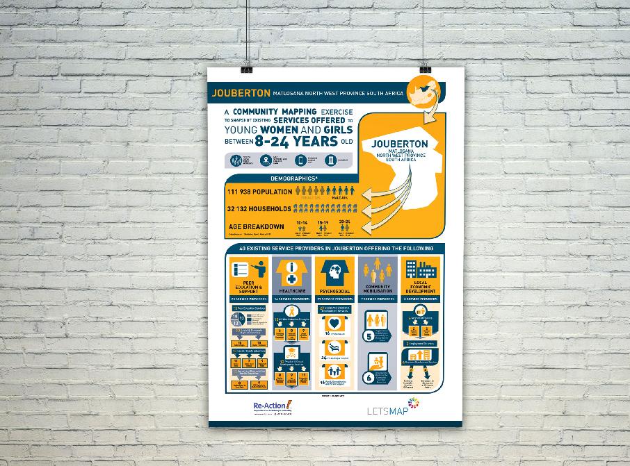 LETS Programme Poster