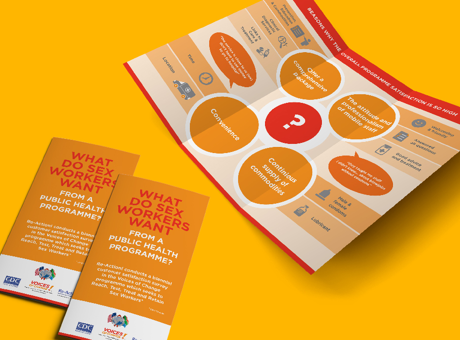 Voices of Change Conference DL Brochure